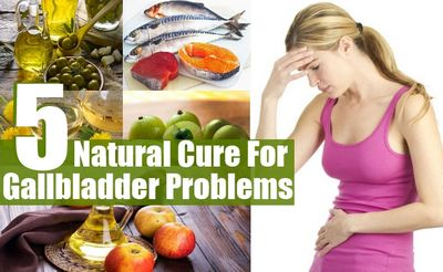 Gallbladder Location and Complications that can lead to gallbladder