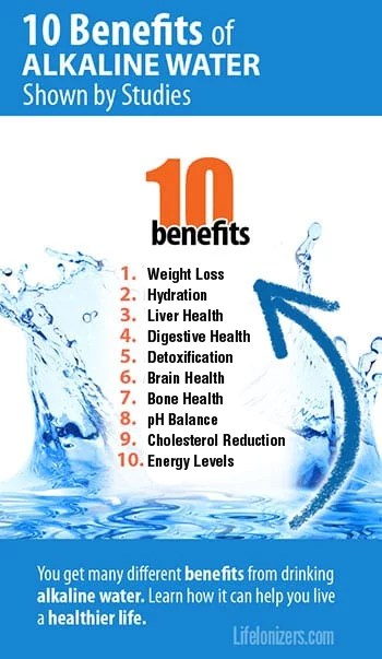 How to Drink Alkaline Water helps to regulate and balance