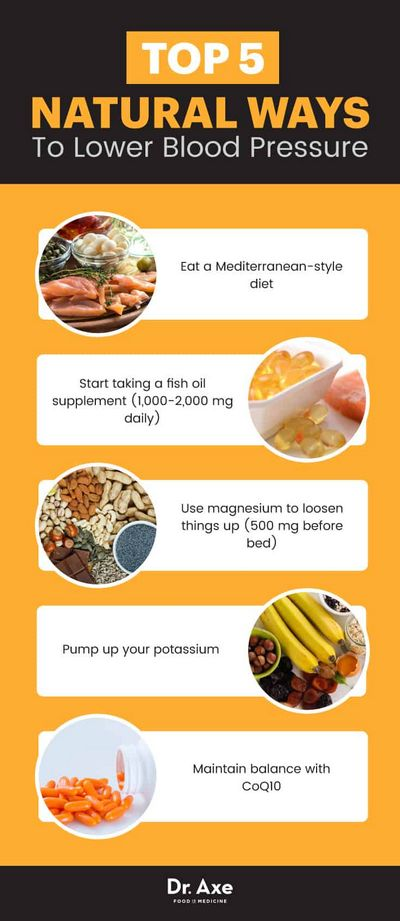 How To Lower Blood Pressure that you need